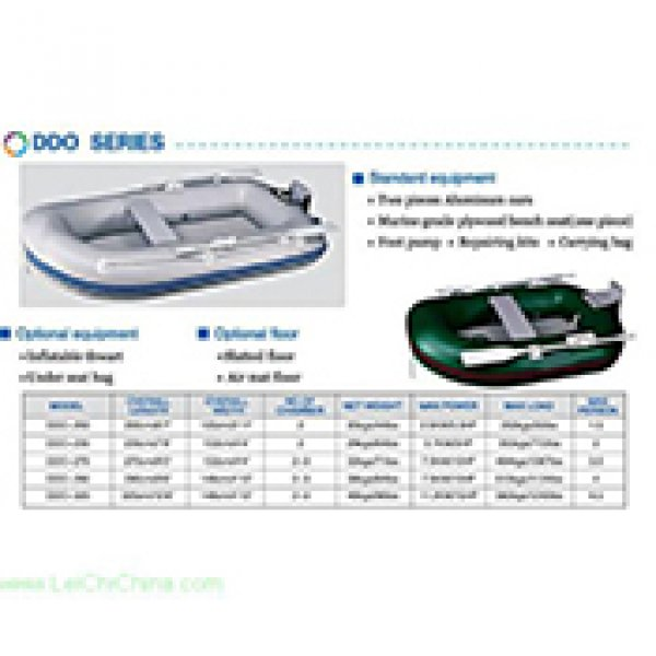 Boat DDO Series