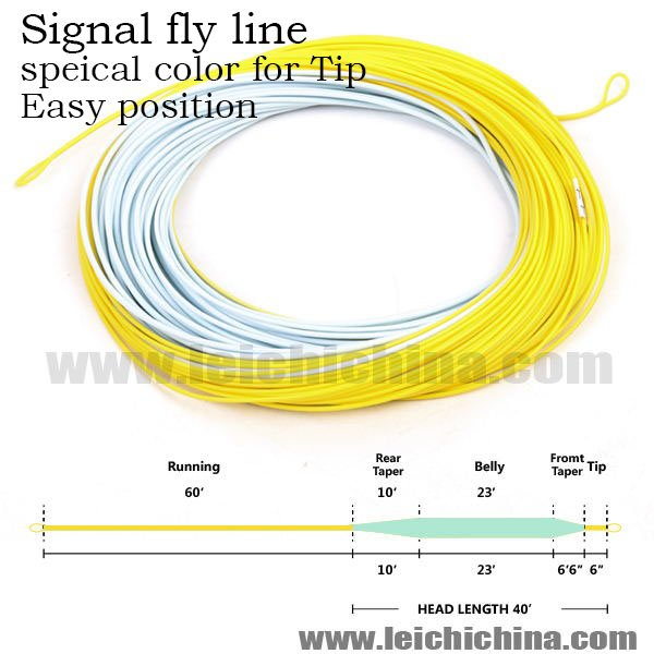 Signal Fly Line