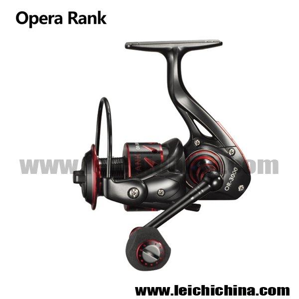 Opera Rank OR